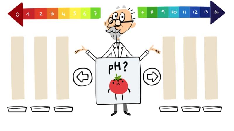 Søren Sørensen: l'inventore del pH diventa un doodle di Google!