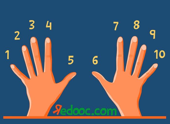 Le tabelline: il gioco delle mani!