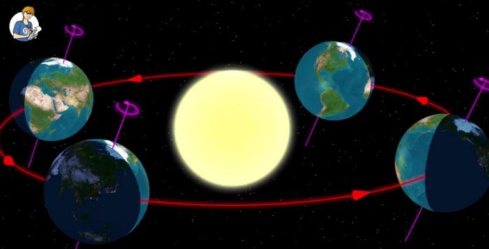5 cose che non sai sul solstizio d'estate (VIDEO)