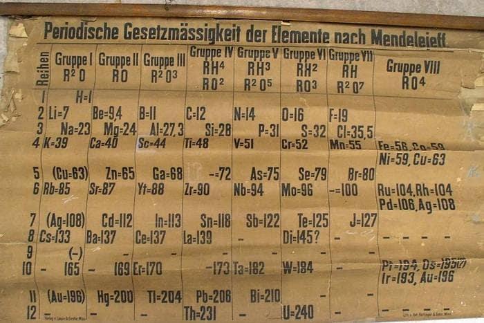 Scozia: trovata la tavola periodica più antica del mondo