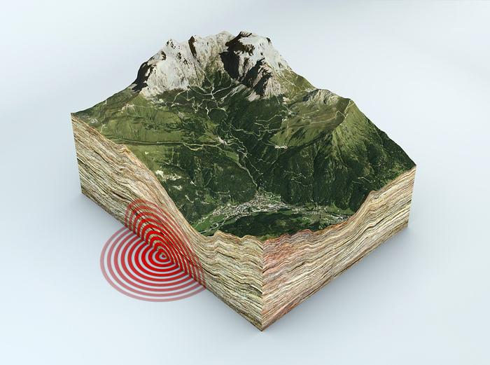 Che cosa sono i terremoti, come si formano e come prepararsi ad affrontarli