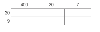Una via visuale alla moltiplicazione