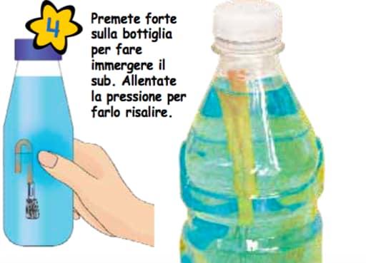 sub in bottiglia