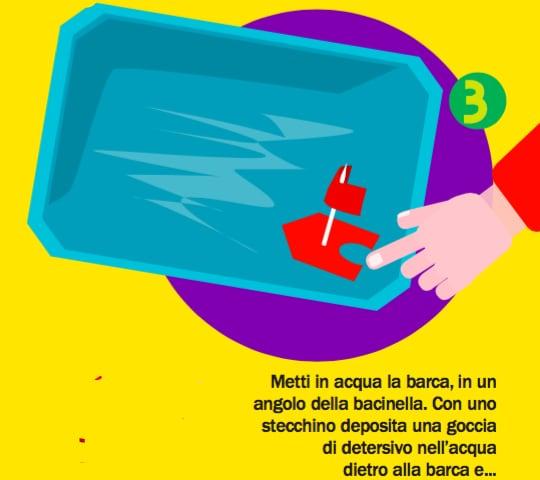 Barchetta a sapone