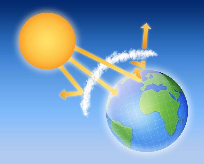 Che cos'è l'effetto serra