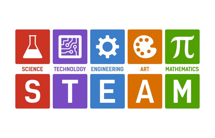 Laboratori STEAM – Focus Scuola