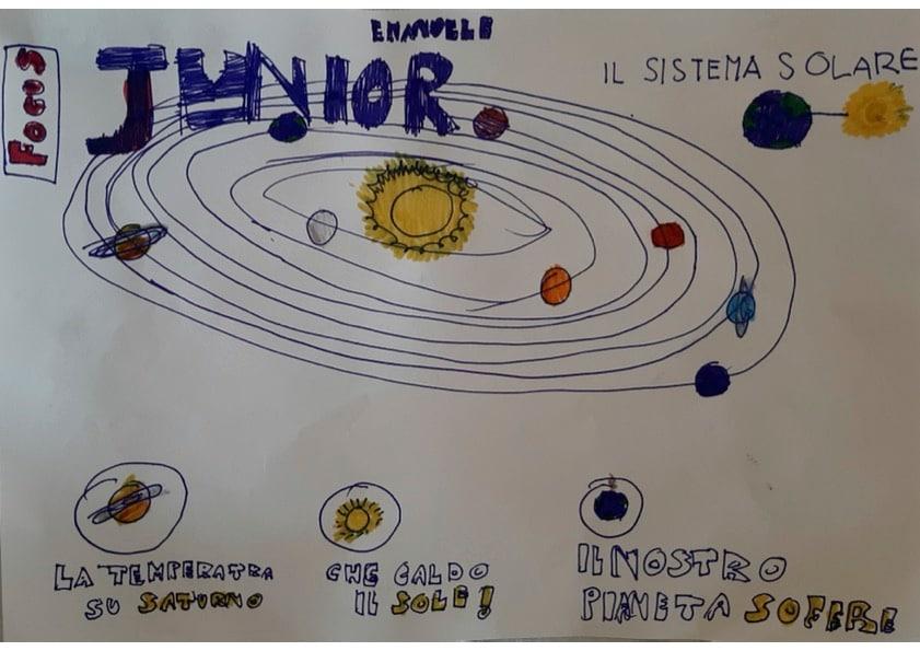 Gallery, lo spazio e i pianeti nei disegni dei focusini 4