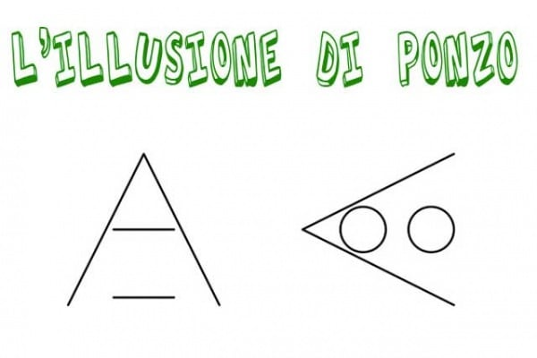 Illusioni ottiche | L'illusione di Ponzo