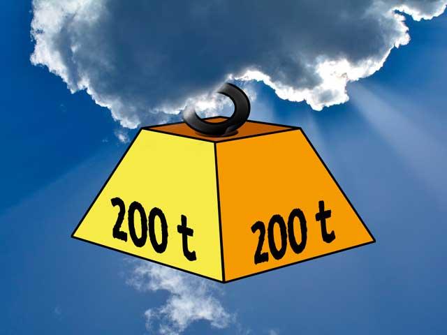 Quanto pesa una nuvola? E cosa vedi nelle nuvole?