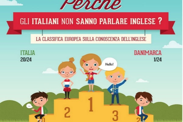 Perché gli italiani non parlano bene inglese?