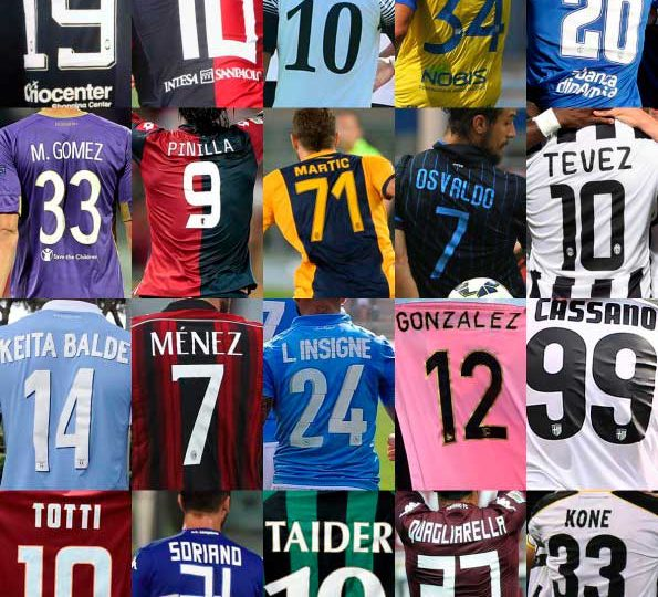 Quiz | Quanto ne sai sulle maglie del campionato di calcio di serie A del 2015?