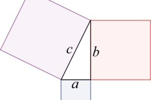 Il teorema di Pitagora!