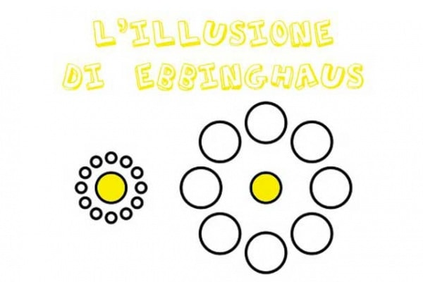 Illusioni ottiche | L'illusione di Ebbinghaus