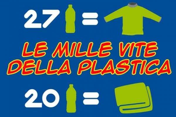 Lo sapevi che | Con 10 bottiglie di plastica riciclata si può produrre un maglione!