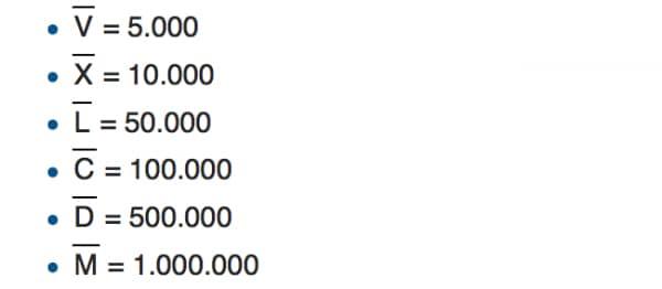 tabella-migliaia-1