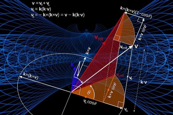 Punti, Rette e Segmenti | l'ABC della geometria