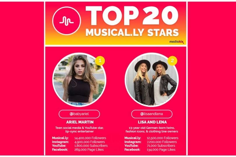 Musical.ly, l'app del momento  | Gallery