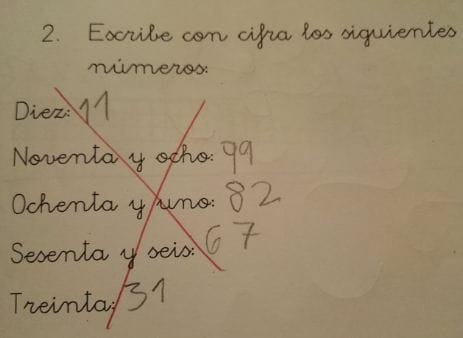 Matematica | La soluzione geniale di un bambino di 7 anni