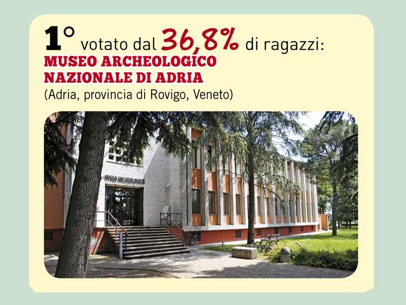 Scopri il tuo museo | Il Museo Archeologico Nazionale di Adria è il più votato!