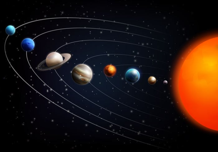 Laboratorio d'astronomia: Il filo dei pianeti